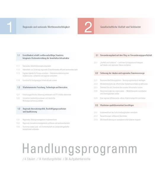 Handlungsprogramm ÖREK 2011